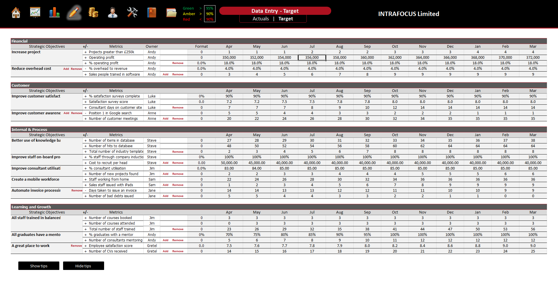 Balanced Scorecard Spreadsheet - Intrafocus