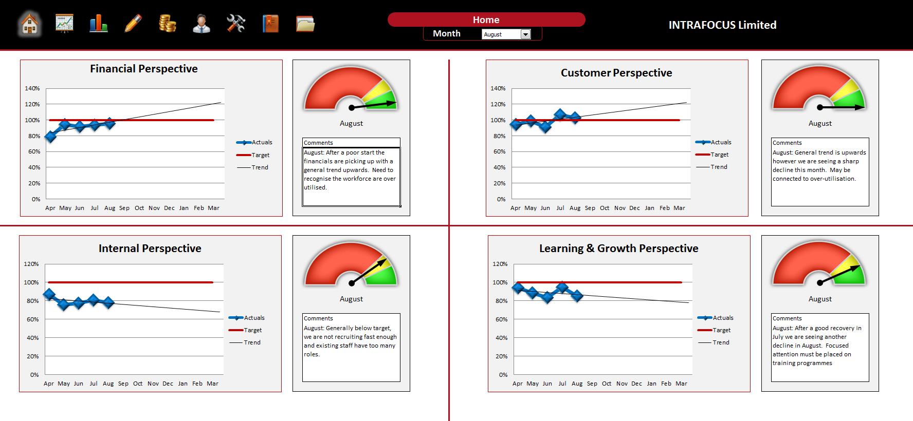 Pics Photos   Balanced Scorecard Template UXxrmvme