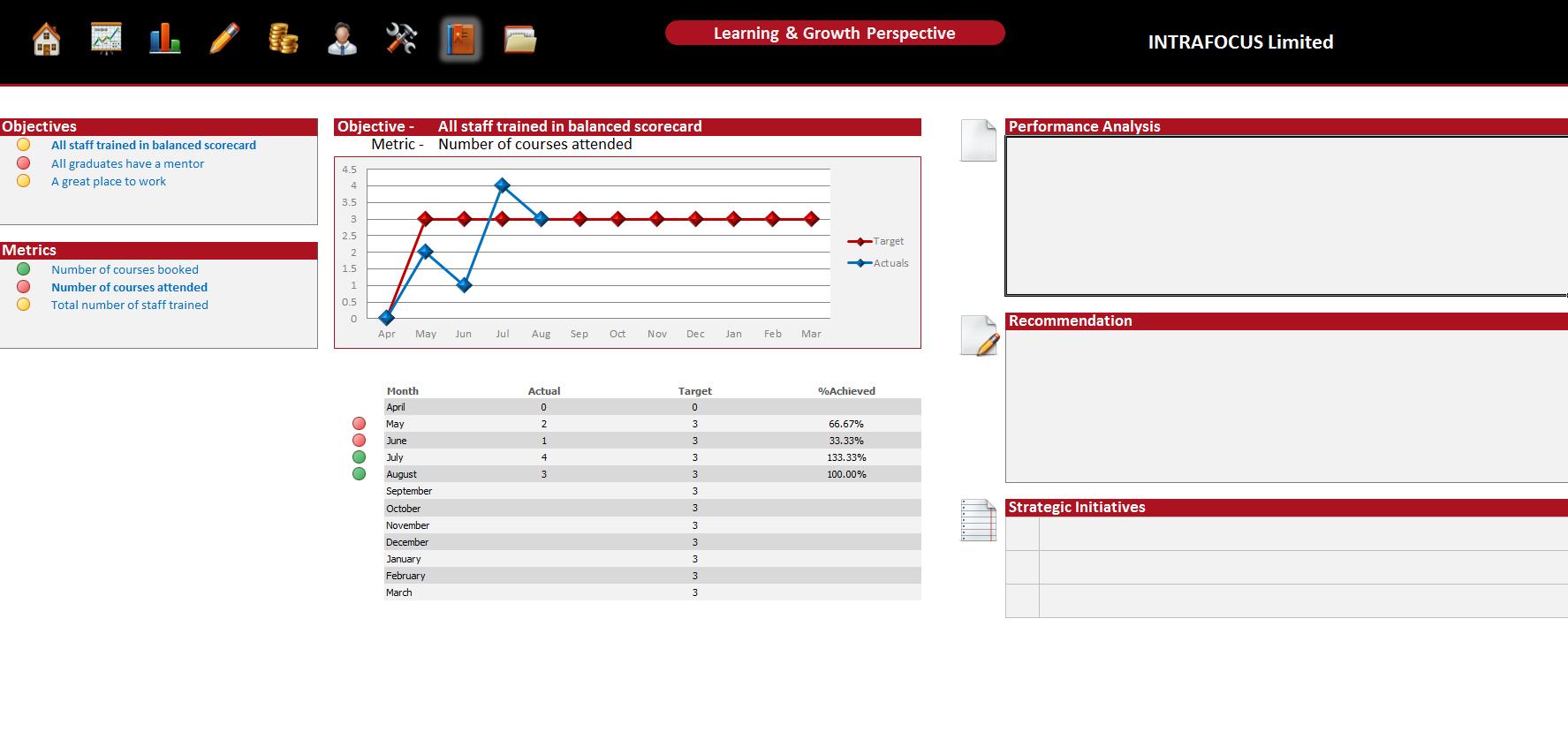Balanced Scorecard Spreadsheet - Intrafocus