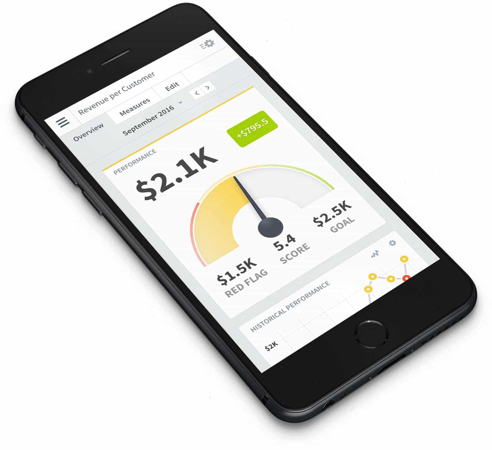 Mobile - Balanced Scorecard Software