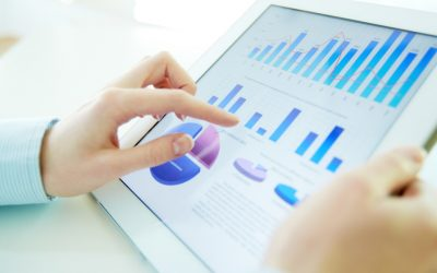 What is a KPI Report?