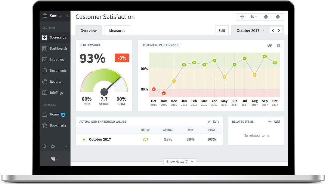 Kpi Software From Intrafocus Kpi Dashboards And Reporting